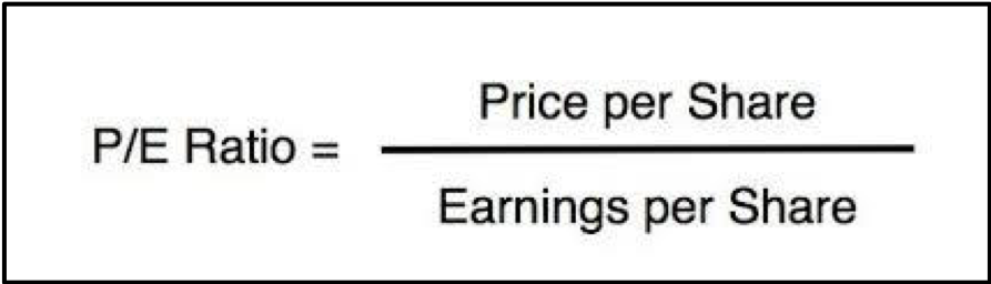 Price to Earnings Ratio (P/E) Formula